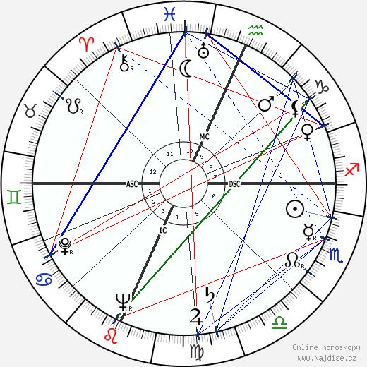 Gene Tierney wikipedie wiki 2018, 2019 horoskop