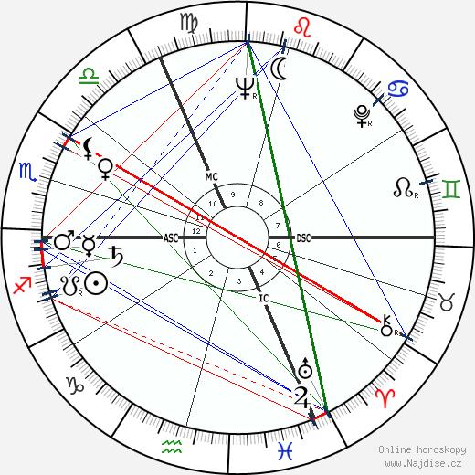 Geneviève Page wikipedie wiki 2018, 2019 horoskop