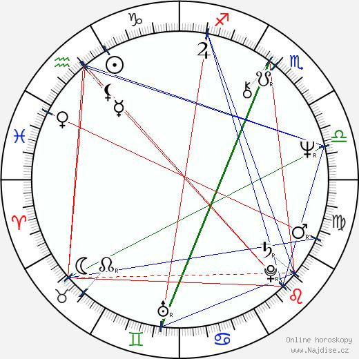 Geno Silva wikipedie wiki 2017, 2018 horoskop