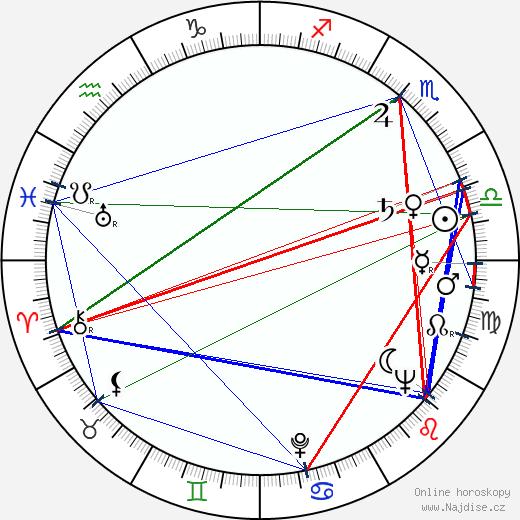 Genrich Gabaj wikipedie wiki 2018, 2019 horoskop