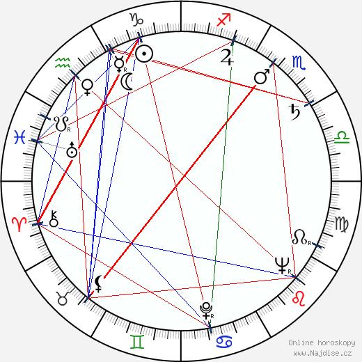 Geoffrey Bayldon wikipedie wiki 2017, 2018 horoskop