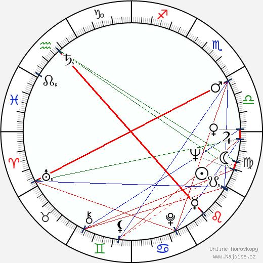 Geoffrey Horne wikipedie wiki 2019, 2020 horoskop