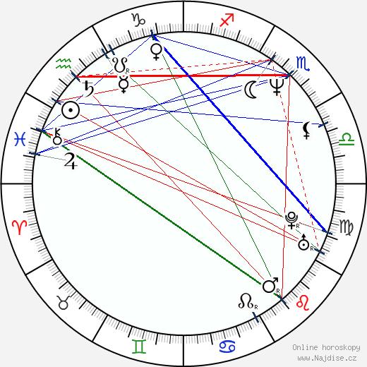 Georg Brandl Egloff wikipedie wiki 2018, 2019 horoskop