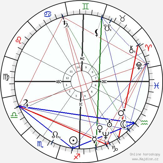 George B. McClellan wikipedie wiki 2020, 2021 horoskop