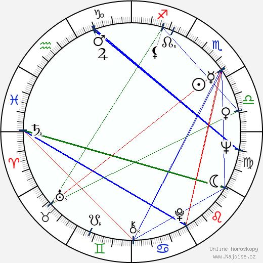 George 'Buck' Flower wikipedie wiki 2019, 2020 horoskop