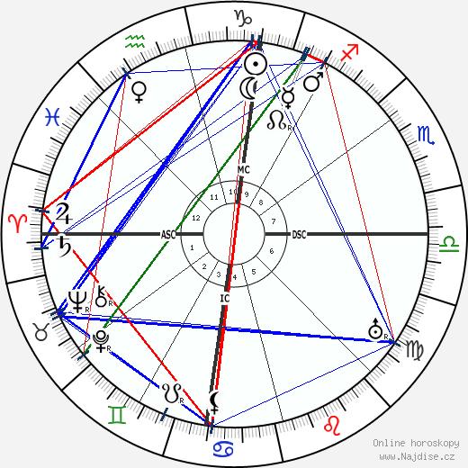 George Catlett Marshall wikipedie wiki 2019, 2020 horoskop