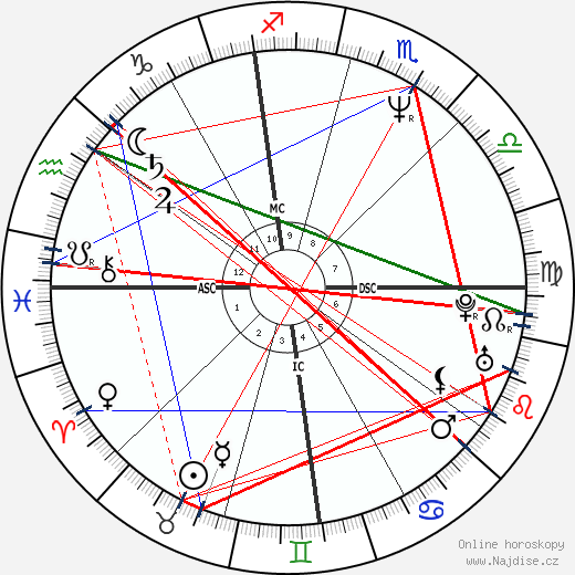 George Clooney wikipedie wiki 2018, 2019 horoskop