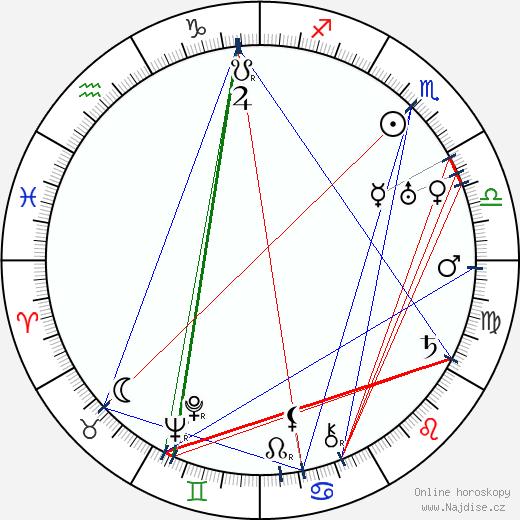 George Davis wikipedie wiki 2018, 2019 horoskop