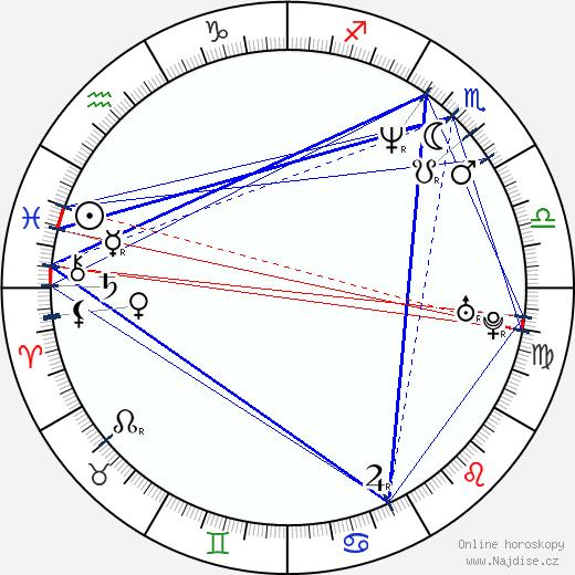 George Eads wikipedie wiki 2017, 2018 horoskop