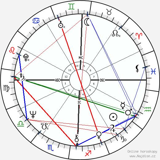 George Foreman wikipedie wiki 2018, 2019 horoskop