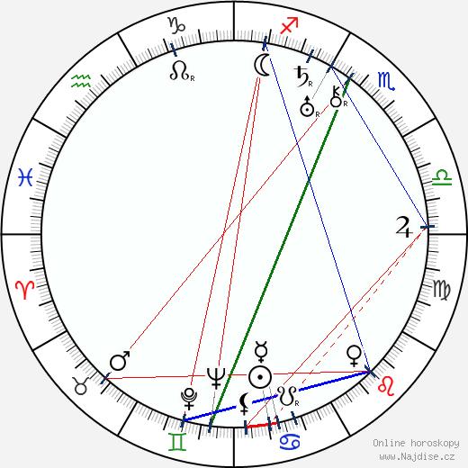 George J. Folsey wikipedie wiki 2019, 2020 horoskop