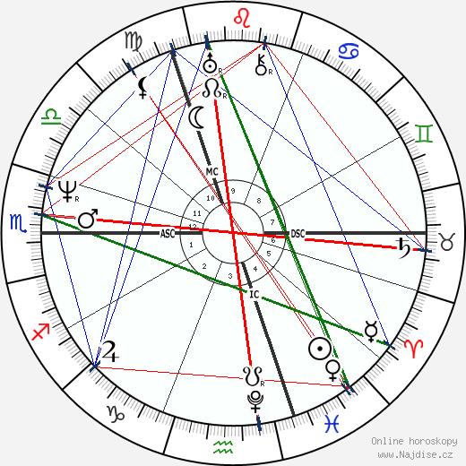 George Perceval wikipedie wiki 2020, 2021 horoskop