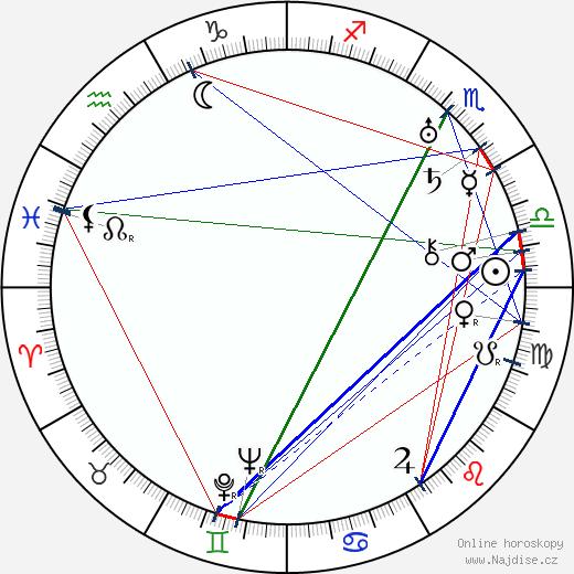 George Raft wikipedie wiki 2018, 2019 horoskop