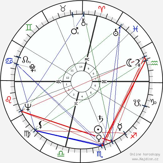 George Ratterman wikipedie wiki 2018, 2019 horoskop