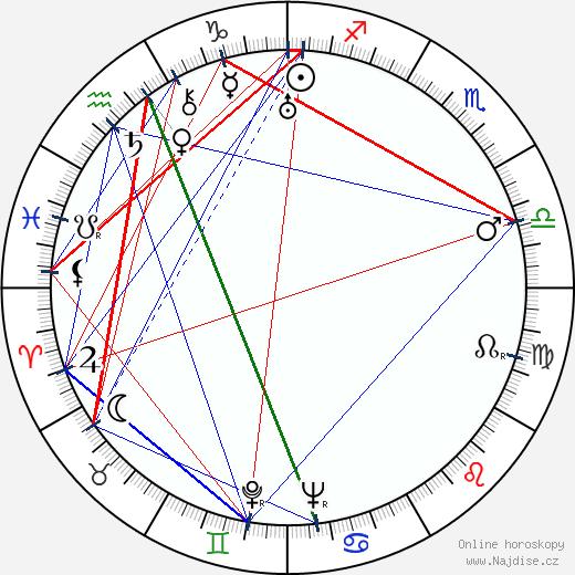 George Stevens wikipedie wiki 2017, 2018 horoskop