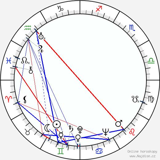 George Tabori wikipedie wiki 2019, 2020 horoskop