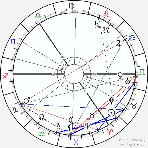 George Wilde wikipedie wiki 2018, 2019 horoskop