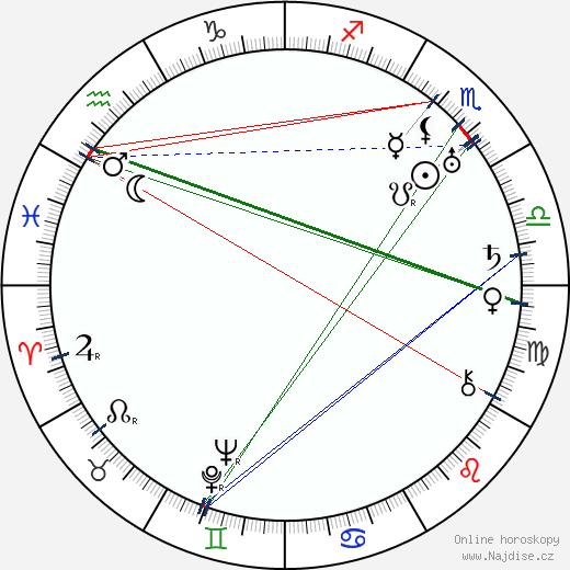 Georges Baconnet wikipedie wiki 2018, 2019 horoskop