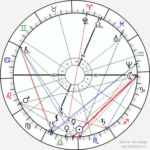 Georges Bizet wikipedie wiki 2018, 2019 horoskop