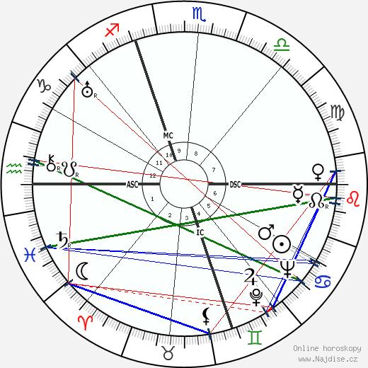 Georges Blond wikipedie wiki 2018, 2019 horoskop