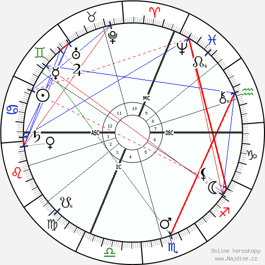 Georges Courteline wikipedie wiki 2019, 2020 horoskop