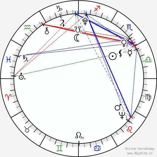 Georges Danton wikipedie wiki 2018, 2019 horoskop