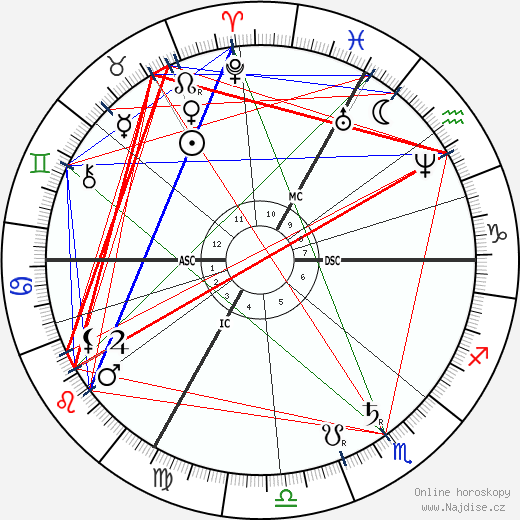 Georges Ernest Boulanger wikipedie wiki 2019, 2020 horoskop