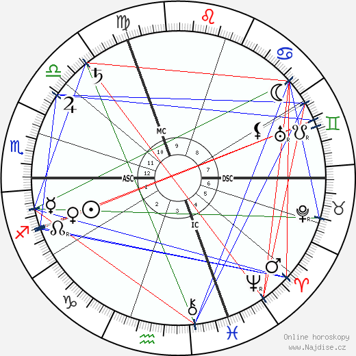 Georges Feydeau wikipedie wiki 2019, 2020 horoskop
