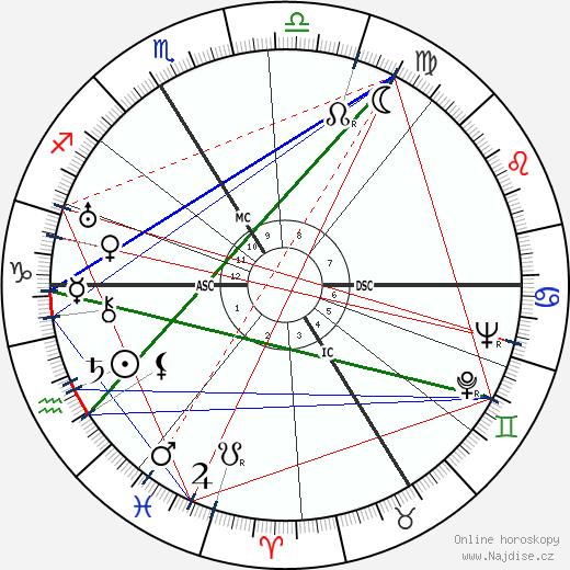 Georges Sadoul wikipedie wiki 2018, 2019 horoskop