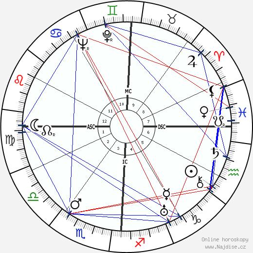 Georges Tabet wikipedie wiki 2018, 2019 horoskop