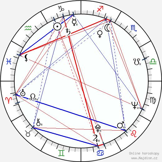 Georgine Darcy wikipedie wiki 2017, 2018 horoskop