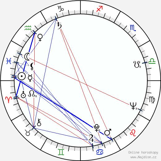 Gerald Gaiser wikipedie wiki 2018, 2019 horoskop