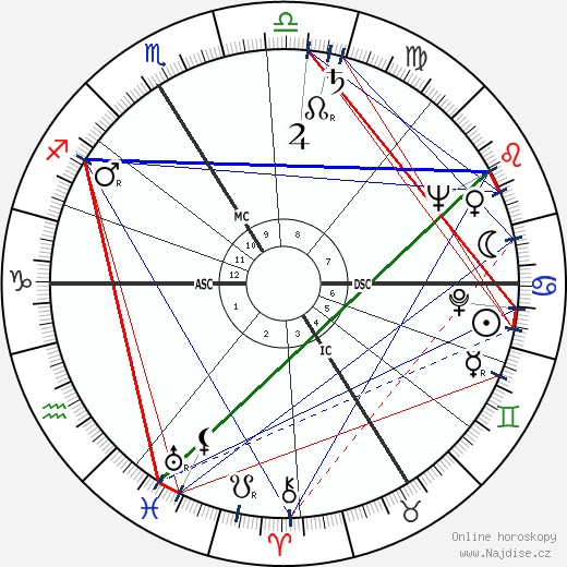 Gérard Calvi wikipedie wiki 2018, 2019 horoskop