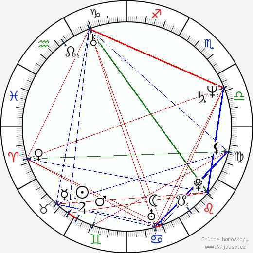 Gérard Krawczyk wikipedie wiki 2017, 2018 horoskop