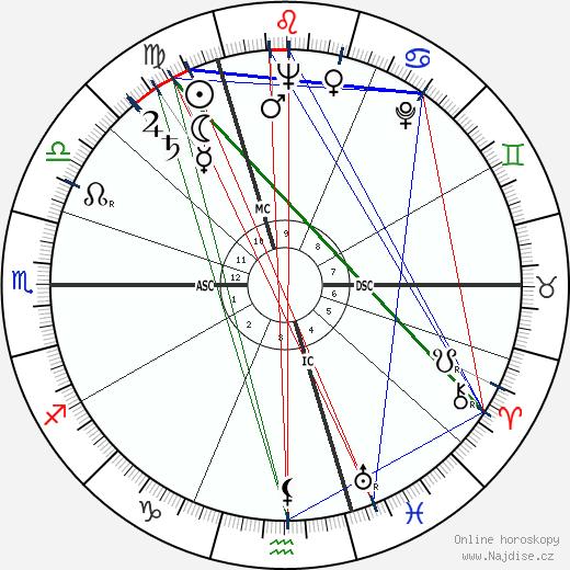 Gérard Prévot wikipedie wiki 2017, 2018 horoskop