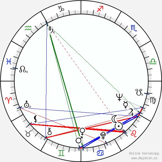 Gerard Zalewski wikipedie wiki 2018, 2019 horoskop