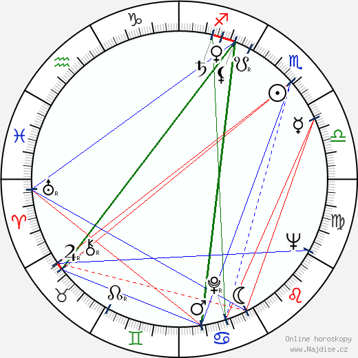 Gerhard Rachold wikipedie wiki 2018, 2019 horoskop