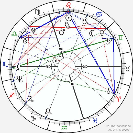 Geri Halliwell wikipedie wiki 2019, 2020 horoskop