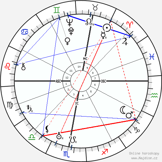 Germaine Tailleferre wikipedie wiki 2017, 2018 horoskop
