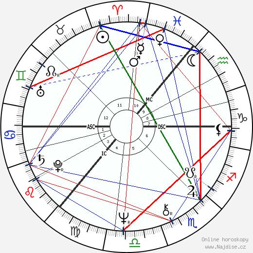 Gerry Rafferty wikipedie wiki 2018, 2019 horoskop