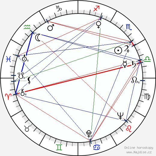 Gershon Kingsley wikipedie wiki 2020, 2021 horoskop