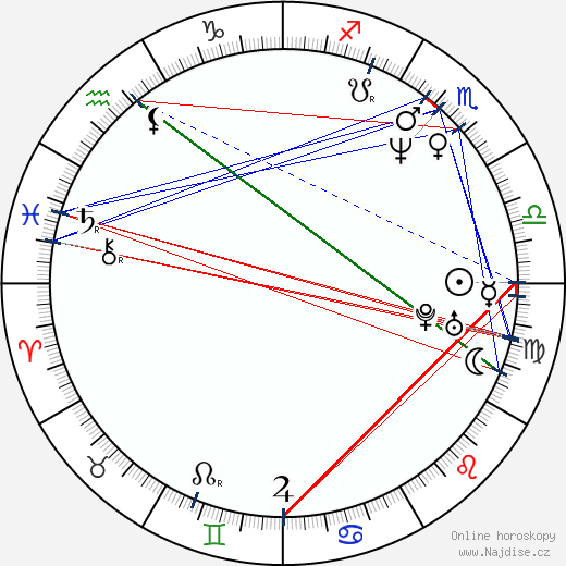 Gérson da Silva wikipedie wiki 2018, 2019 horoskop