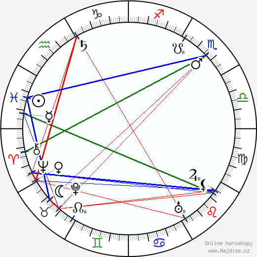 Gertrud Arnold wikipedie wiki 2019, 2020 horoskop