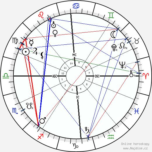 Gertrud Baumer wikipedie wiki 2018, 2019 horoskop