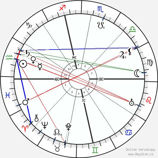 Gertrude Stein wikipedie wiki 2018, 2019 horoskop
