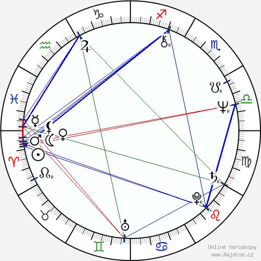 Gheorghe Vergil Şerbu wikipedie wiki 2017, 2018 horoskop