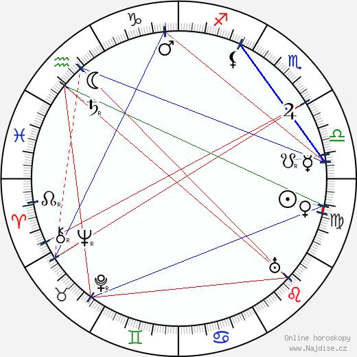 Giacomo Almirante wikipedie wiki 2018, 2019 horoskop