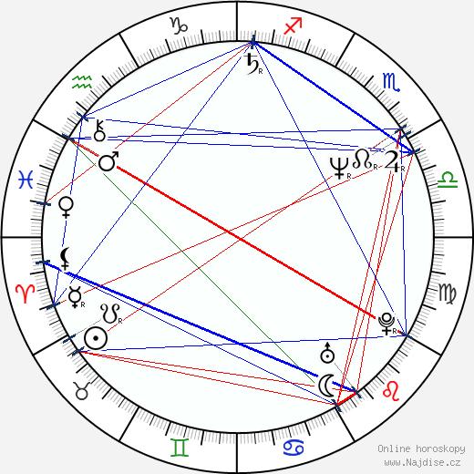 Giancarlo Esposito wikipedie wiki 2018, 2019 horoskop