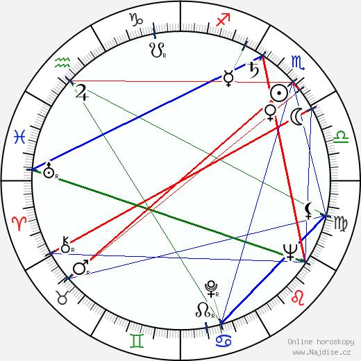 Giancarlo Zagni wikipedie wiki 2018, 2019 horoskop