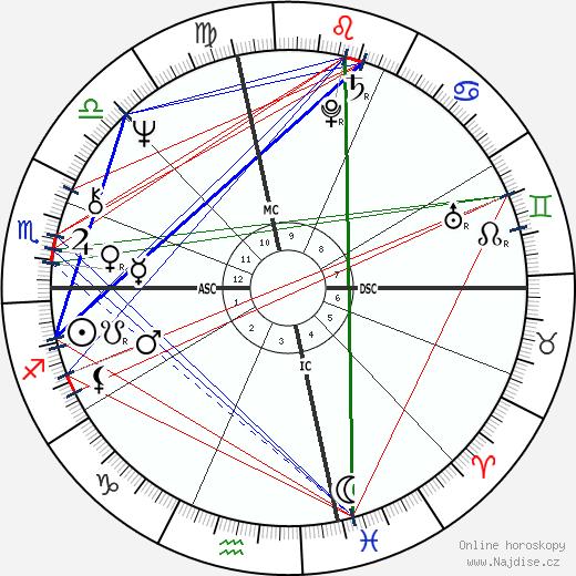 Gianni Versace wikipedie wiki 2018, 2019 horoskop